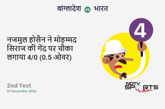 IND vs WI: 3rd T20I: WICKET! Khary Pierre c sub b Deepak Chahar 6 (12b, 0x4, 0x6). वेस्ट इंडीज 169/8 (19.2 Ov). Target: 241; RRR: 108