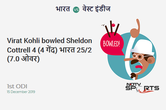 IND vs WI: 1st ODI: WICKET! Virat Kohli b Sheldon Cottrell 4 (4b, 1x4, 0x6). India 25/2 (7.0 Ov). CRR: 3.57