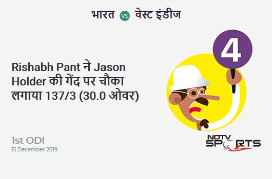 IND vs WI: 1st ODI: Rishabh Pant hits Jason Holder for a 4! India 137/3 (30.0 Ov). CRR: 4.56