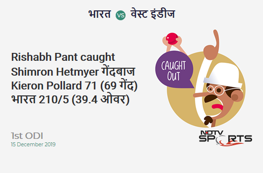 IND vs WI: 1st ODI: WICKET! Rishabh Pant c Shimron Hetmyer b Kieron Pollard 71 (69b, 7x4, 1x6). India 210/5 (39.4 Ov). CRR: 5.29