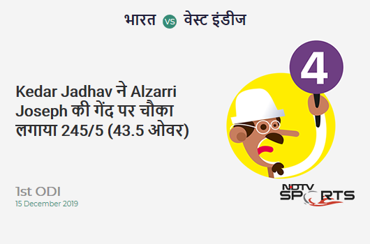 IND vs WI: 1st ODI: Kedar Jadhav hits Alzarri Joseph for a 4! India 245/5 (43.5 Ov). CRR: 5.58