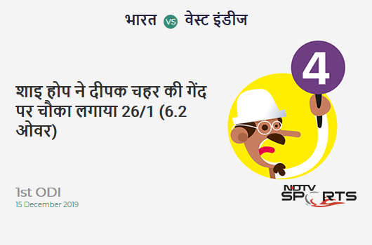 IND vs WI: 1st ODI: Shai Hope hits Deepak Chahar for a 4! West Indies 26/1 (6.2 Ov). Target: 288; RRR: 6