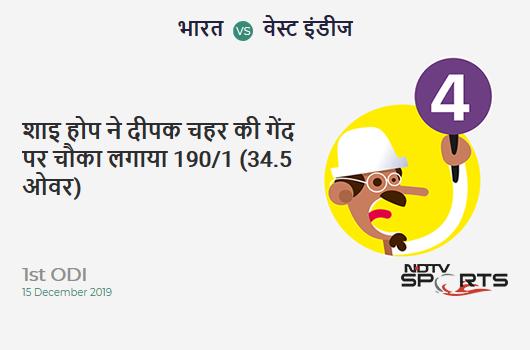 IND vs WI: 1st ODI: Shai Hope hits Deepak Chahar for a 4! West Indies 190/1 (34.5 Ov). Target: 288; RRR: 6.46
