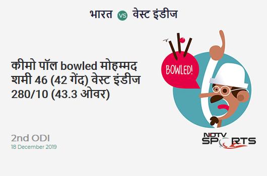 IND vs WI: 2nd ODI: WICKET! Keemo Paul b Mohammed Shami 46 (42b, 4x4, 3x6). West Indies 280/10 (43.3 Ov). Target: 388; RRR: 16.62