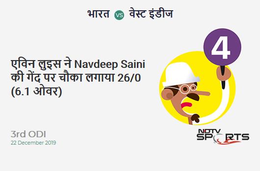 IND vs WI: 3rd ODI: Evin Lewis hits Navdeep Saini for a 4! West Indies 26/0 (6.1 Ov). CRR: 4.21