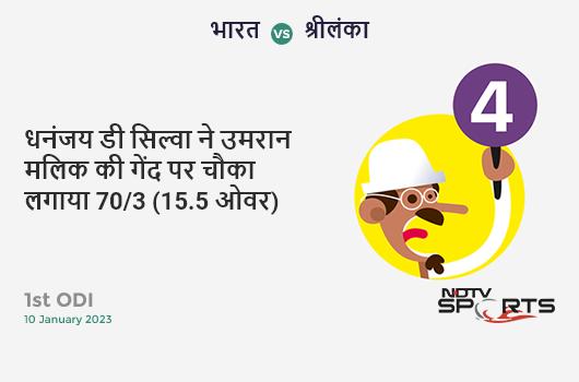 IND vs WI: 3rd ODI: Rishabh Pant hits Keemo Paul for a 4! India 199/3 (34.1 Ov). Target: 316; RRR: 7.39