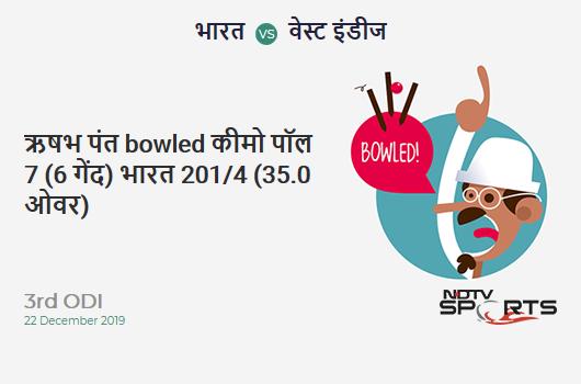 IND vs WI: 3rd ODI: WICKET! Rishabh Pant b Keemo Paul 7 (6b, 1x4, 0x6). India 201/4 (35.0 Ov). Target: 316; RRR: 7.67
