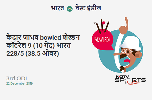 IND vs WI: 3rd ODI: WICKET! Kedar Jadhav b Sheldon Cottrell 9 (10b, 1x4, 0x6). India 228/5 (38.5 Ov). Target: 316; RRR: 7.88