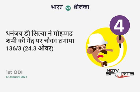 IND vs WI: 3rd ODI: Virat Kohli hits Khary Pierre for a 4! India 258/5 (42.3 Ov). Target: 316; RRR: 7.73