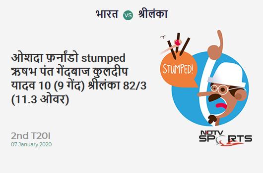 IND vs SL: 2nd T20I: WICKET! Oshada Fernando st Rishabh Pant b Kuldeep Yadav 10 (9b, 1x4, 0x6). Sri Lanka 82/3 (11.3 Ov). CRR: 7.13