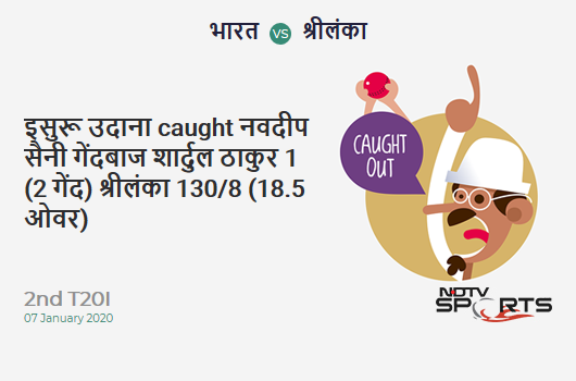 IND vs SL: 2nd T20I: WICKET! Isuru Udana c Navdeep Saini b Shardul Thakur 1 (2b, 0x4, 0x6). Sri Lanka 130/8 (18.5 Ov). CRR: 6.90