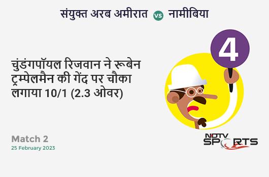 IND vs SL: 3rd T20I: WICKET! Kusal Perera b Navdeep Saini 7 (10b, 1x4, 0x6). Sri Lanka 26/4 (5.1 Ov). Target: 202; RRR: 11.87