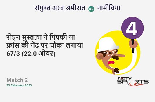 IND vs SL: 3rd T20I: FIFTY! Dhananjaya de Silva completes 50 (31b, 7x4, 1x6). श्रीलंका 115/7 (14.3 Ovs). Target: 202; RRR: 15.82