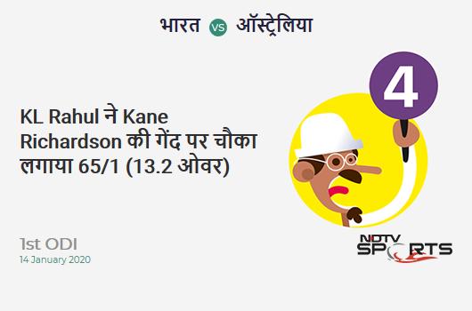 IND vs AUS: 1st ODI: KL Rahul hits Kane Richardson for a 4! India 65/1 (13.2 Ov). CRR: 4.87