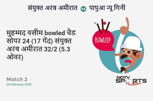 IND vs AUS: 2nd ODI: Rohit Sharma hits Kane Richardson for a 4! India 49/0 (8.2 Ov). CRR: 5.88