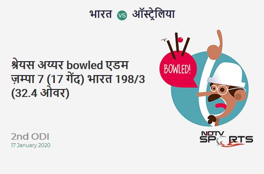 IND vs AUS: 2nd ODI: WICKET! Shreyas Iyer b Adam Zampa 7 (17b, 1x4, 0x6). India 198/3 (32.4 Ov). CRR: 6.06