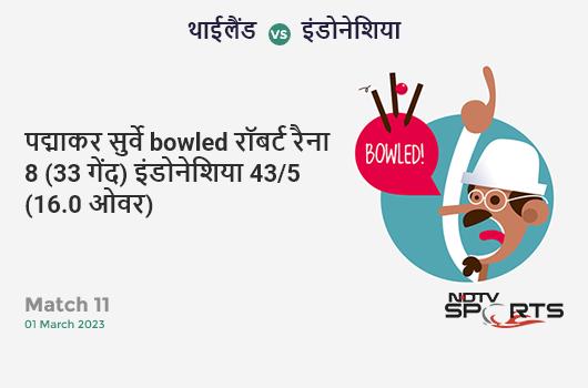 IND vs AUS: 2nd ODI: WICKET! Mitchell Starc c KL Rahul b Navdeep Saini 6 (11b, 0x4, 0x6). Australia 275/9 (46.3 Ov). Target: 341; RRR: 18.86