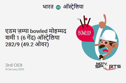 IND vs AUS: 3rd ODI: WICKET! Adam Zampa b Mohammed Shami 1 (6b, 0x4, 0x6). Australia 282/9 (49.2 Ov). CRR: 5.71