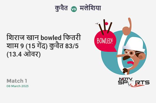 NZ vs IND: 1st T20I: Martin Guptill hits Jasprit Bumrah for a 4! New Zealand 4/0 (0.2 Ov). CRR: 12