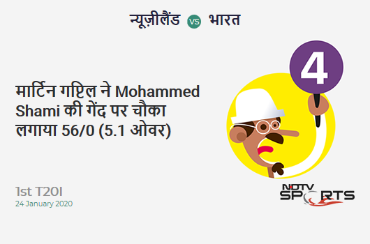 NZ vs IND: 1st T20I: Martin Guptill hits Mohammed Shami for a 4! New Zealand 56/0 (5.1 Ov). CRR: 10.83
