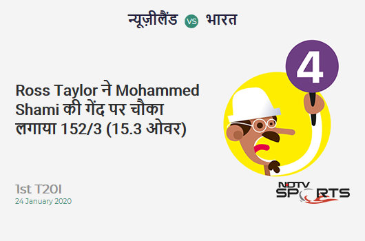 NZ vs IND: 1st T20I: Ross Taylor hits Mohammed Shami for a 4! New Zealand 152/3 (15.3 Ov). CRR: 9.80
