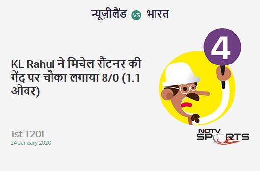 NZ vs IND: 1st T20I: KL Rahul hits Mitchell Santner for a 4! India 8/0 (1.1 Ov). Target: 204; RRR: 10.41