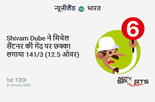 NZ vs IND: 1st T20I: It's a SIX! Shivam Dube hits Mitchell Santner. India 141/3 (12.5 Ov). Target: 204; RRR: 8.79