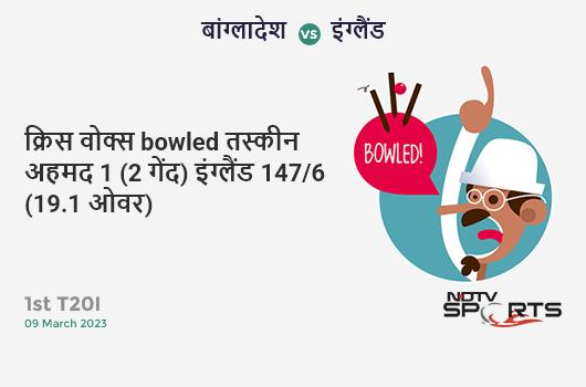 NZ vs IND: 2nd T20I: Martin Guptill hits Mohammed Shami for a 4! New Zealand 28/0 (3.4 Ov). CRR: 7.63
