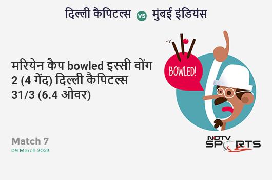 NZ vs IND: 2nd T20I: It's a SIX! KL Rahul hits Hamish Bennett. India 94/2 (14.3 Ov). Target: 133; RRR: 7.09