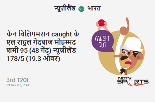 NZ vs IND: 3rd T20I: WICKET! Kane Williamson c KL Rahul b Mohammed Shami 95 (48b, 8x4, 6x6). New Zealand 178/5 (19.3 Ov). Target: 180; RRR: 4.00