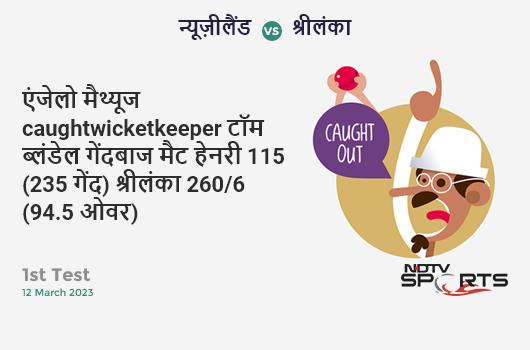NZ vs IND: 4th T20I: Manish Pandey hits Scott Kuggeleijn for a 4! India 158/8 (19.1 Ov). CRR: 8.24