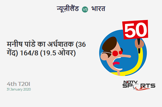 NZ vs IND: 4th T20I: FIFTY! Manish Pandey completes 50 (36b, 3x4, 0x6). India 164/8 (19.5 Ovs). CRR: 8.26