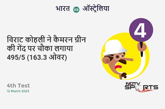NZ vs IND: 5th T20I: It's a SIX! Rohit Sharma hits Mitchell Santner. India 79/1 (9.4 Ov). CRR: 8.17