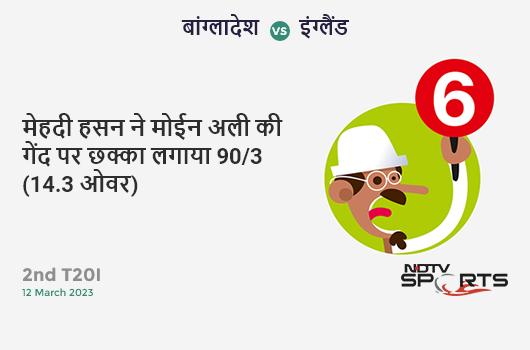 NZ vs IND: 5th T20I: It's a SIX! Ish Sodhi hits Shardul Thakur. New Zealand 149/9 (19.2 Ov). Target: 164; RRR: 22.50