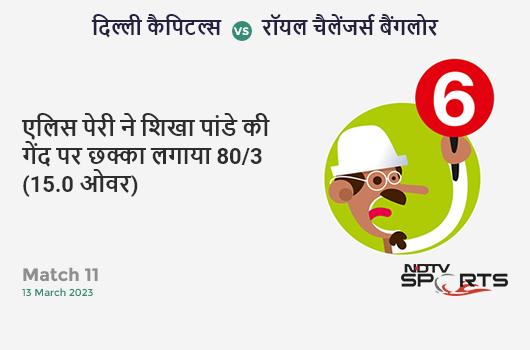 NZ vs IND: 1st ODI: Virat Kohli hits Colin de Grandhomme for a 4! India 87/2 (16.1 Ov). CRR: 5.38