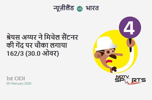 NZ vs IND: 1st ODI: Shreyas Iyer hits Mitchell Santner for a 4! India 162/3 (30.0 Ov). CRR: 5.4