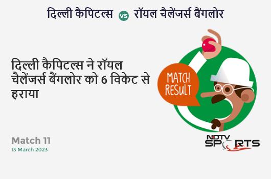 NZ vs IND: 1st ODI: It's a SIX! Shreyas Iyer hits Hamish Bennett. India 207/3 (35.4 Ov). CRR: 5.80