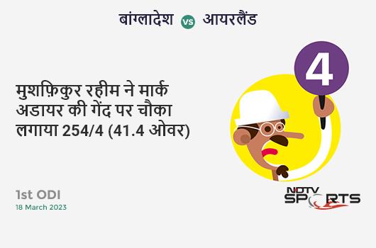 NZ vs IND: 2nd ODI: WICKET! Shreyas Iyer c Tom Latham b Hamish Bennett 52 (57b, 7x4, 1x6). भारत 129/6 (27.3 Ov). Target: 274; RRR: 6.44