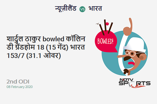 NZ vs IND: 2nd ODI: WICKET! Shardul Thakur b Colin de Grandhomme 18 (15b, 3x4, 0x6). भारत 153/7 (31.1 Ov). Target: 274; RRR: 6.42