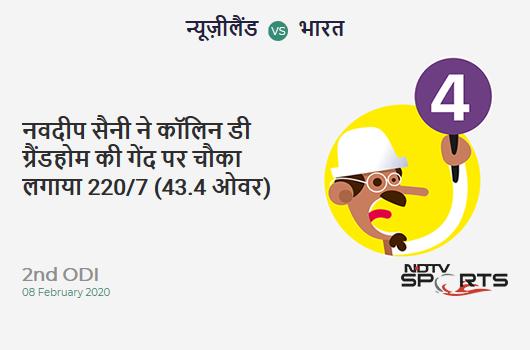 NZ vs IND: 2nd ODI: Navdeep Saini hits Colin de Grandhomme for a 4! India 220/7 (43.4 Ov). Target: 274; RRR: 8.53