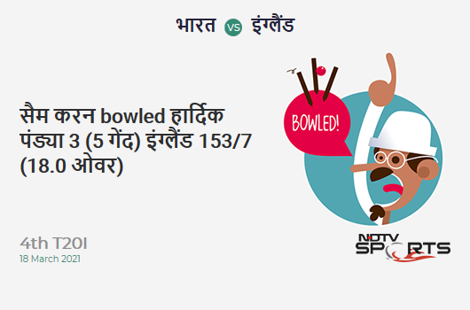 IND vs ENG: 4th T20I: WICKET! Sam Curran b Hardik Pandya 3 (5b, 0x4, 0x6). ENG 153/7 (18.0 Ov). Target: 186; RRR: 16.50