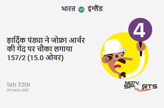 IND vs ENG: 5th T20I: Hardik Pandya hits Jofra Archer for a 4! IND 157/2 (15.0 Ov). CRR: 10.47