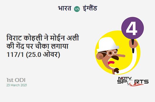 IND vs ENG: 1st ODI: Virat Kohli hits Moeen Ali for a 4! IND 117/1 (25.0 Ov). CRR: 4.68