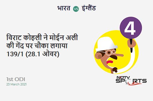 IND vs ENG: 1st ODI: Virat Kohli hits Moeen Ali for a 4! IND 139/1 (28.1 Ov). CRR: 4.93