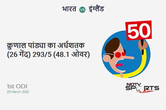 IND vs ENG: 1st ODI: FIFTY! Krunal Pandya completes 50 (26b, 6x4, 2x6). IND 293/5 (48.1 Ovs). CRR: 6.08