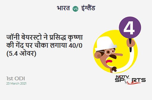 IND vs ENG: 1st ODI: Jonny Bairstow hits Prasidh Krishna for a 4! ENG 40/0 (5.4 Ov). Target: 318; RRR: 6.27