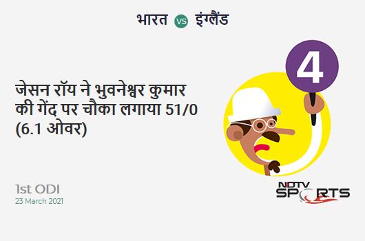 IND vs ENG: 1st ODI: Jason Roy hits Bhuvneshwar Kumar for a 4! ENG 51/0 (6.1 Ov). Target: 318; RRR: 6.09