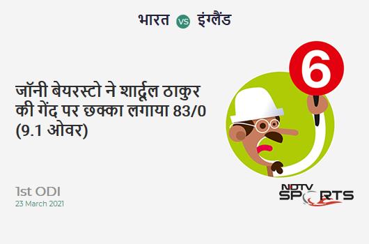 IND vs ENG: 1st ODI: It's a SIX! Jonny Bairstow hits Shardul Thakur. ENG 83/0 (9.1 Ov). Target: 318; RRR: 5.76