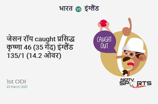 IND vs ENG: 1st ODI: WICKET! Jason Roy c sub Suryakumar Yadav b Prasidh Krishna 46 (35b, 7x4, 1x6). ENG 135/1 (14.2 Ov). Target: 318; RRR: 5.13