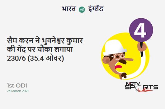 IND vs ENG: 1st ODI: Sam Curran hits Bhuvneshwar Kumar for a 4! ENG 230/6 (35.4 Ov). Target: 318; RRR: 6.14
